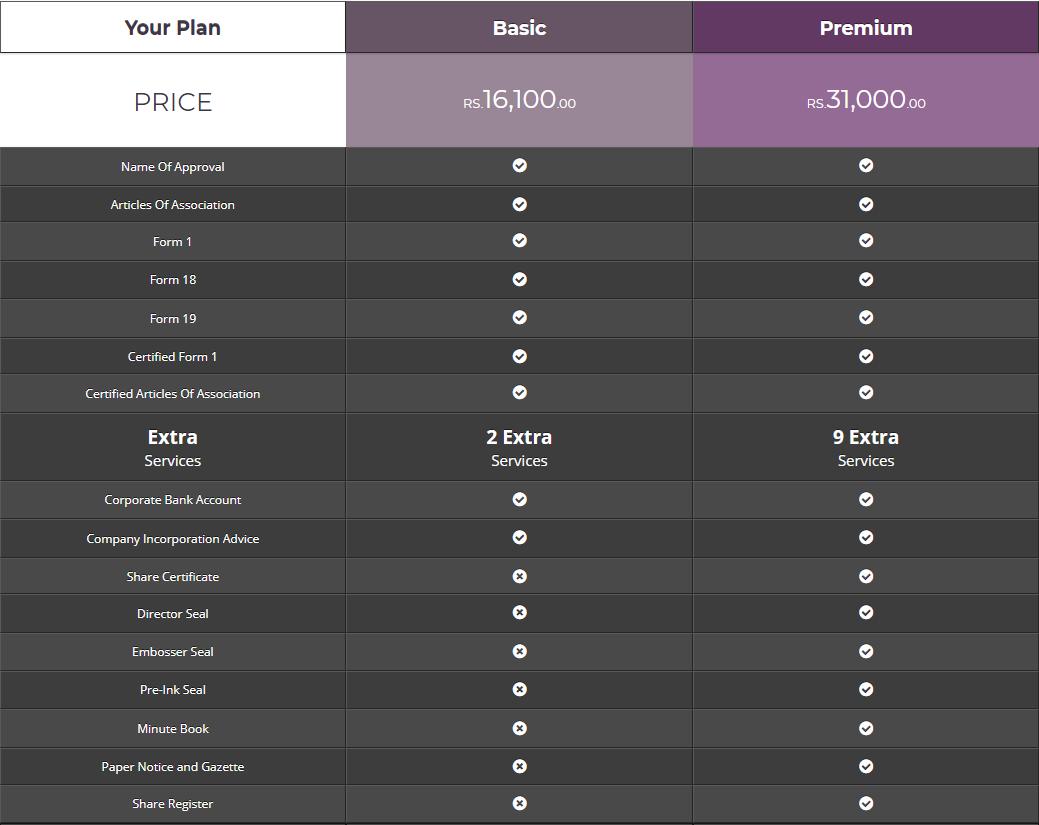 Company Registration in Sri Lanka - Step by Step Guide
